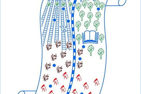 """חוק עזר לעמק לוד (שדות דן) מודעות ושלטים התשס""""ח- 2008"""