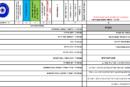 צו רישוי עסקים עדכני מיום 29.4.2021 איגוד רישוי עסקים